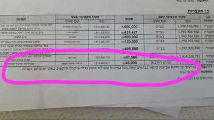 """תקציב חן חרדי הוגדל ע""""ח תקציב טאטוא רחובות"""