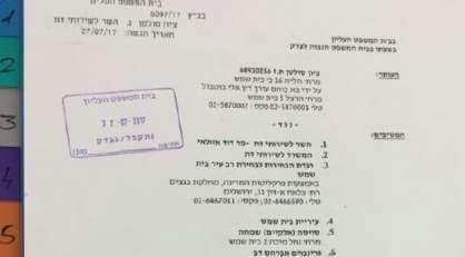 בית המשפט העליון הורה לא לקיים את הבחירות לרב העיר בבית שמש